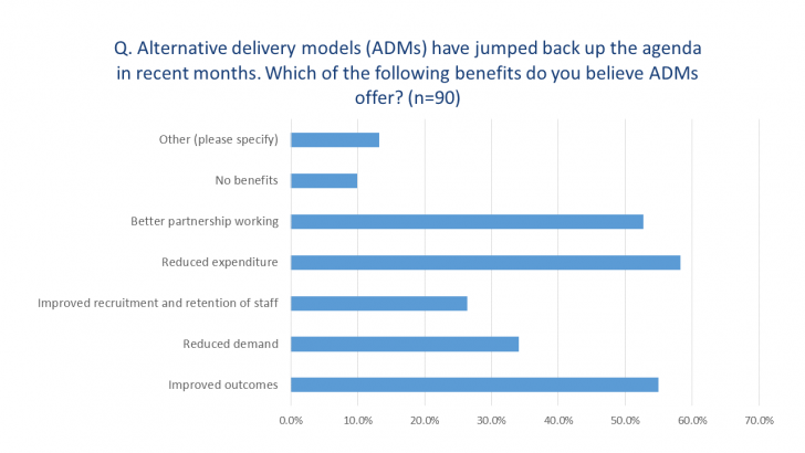 Jason graph ADM blog Feb 2016