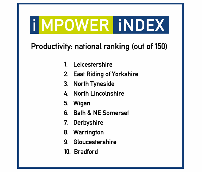 Top 10 most productive councils in England